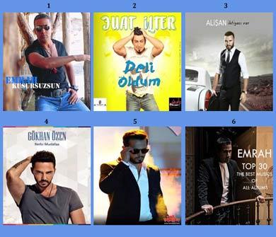 دانلود آهنگ ترکیه ای , شش پست برتر سایت تورکو موزیک